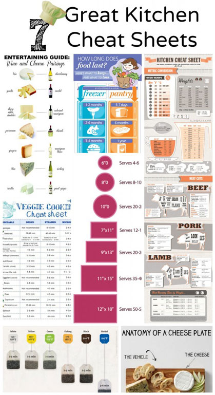 Kitchen-Cheat-Sheets